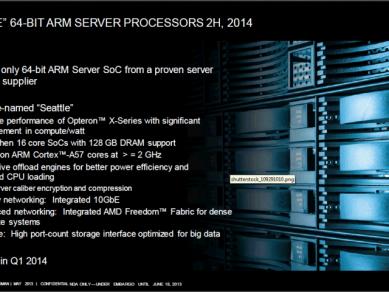 AMD Server Roadmap 2013 2014 03