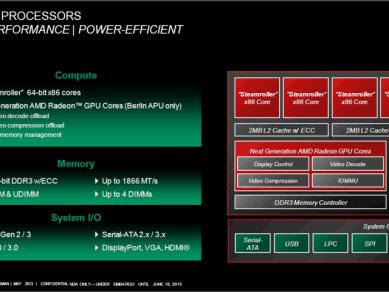 AMD Server Roadmap 2013 2014 04