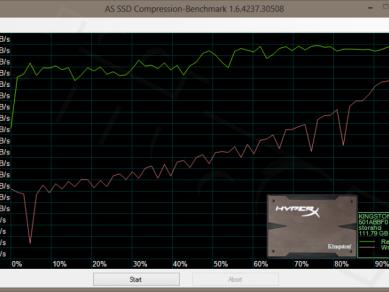 AS Compression - Kingston HyperX 3K 120GB