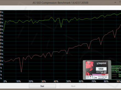 AS Compression - Kingston SSDNow V300 120GB