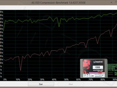 AS Compression - Kingston SSDNow V300 120GB