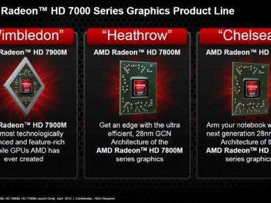 AMD Radeon HD 7000M - slide 09