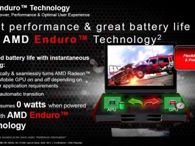 AMD Radeon HD 7000M - slide 16 (AMD Enduro)