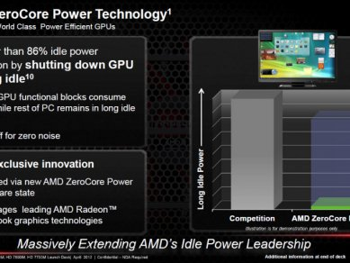 AMD Radeon HD 7000M - slide 18