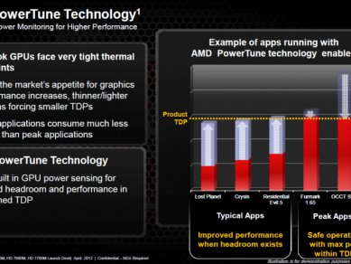 AMD Radeon HD 7000M - slide 19