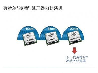 Intel Atom 2012 - 2014 Roadmap 05