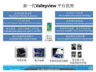 Intel Atom 2012 - 2014 Roadmap 07