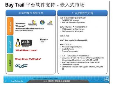 Intel Atom 2012 - 2014 Roadmap 10