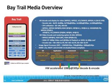 Intel Atom 2012 - 2014 Roadmap 11