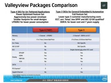 Intel Atom 2012 - 2014 Roadmap 12