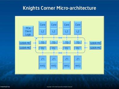 Intel Xeon Phi slide-06
