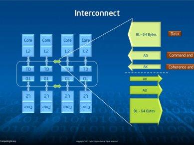 Intel Xeon Phi slide-09