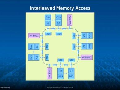 Intel Xeon Phi slide-11