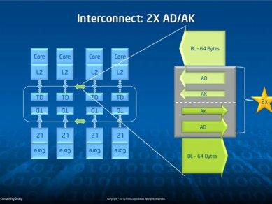 Intel Xeon Phi slide-12