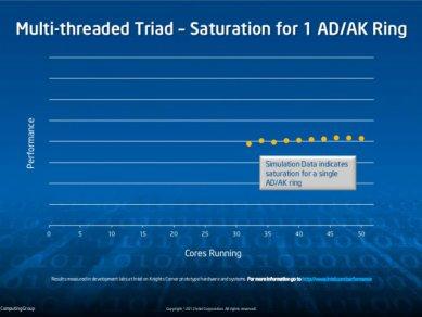 Intel Xeon Phi slide-13