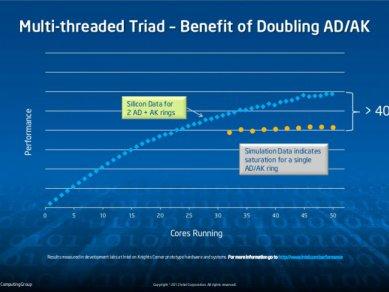 Intel Xeon Phi slide-14