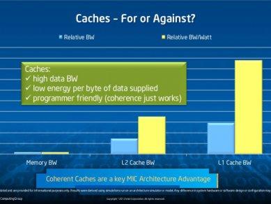 Intel Xeon Phi slide-19
