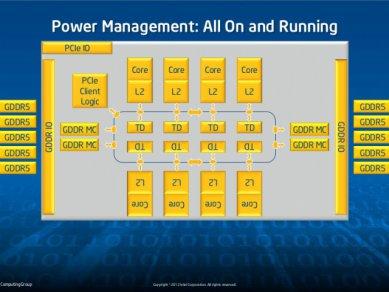 Intel Xeon Phi slide-21