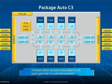Intel Xeon Phi slide-24