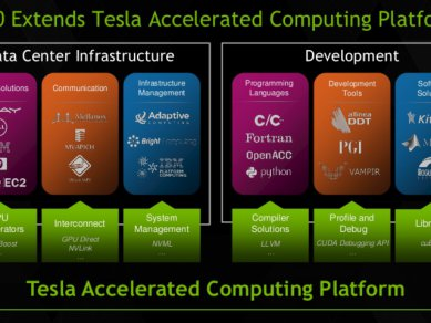 Nvidia Tesla K 80 06