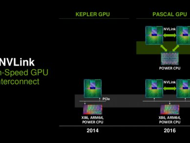 Nvidia Tesla K 80 11
