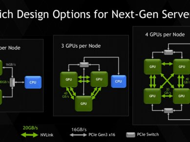 Nvidia Tesla K 80 13