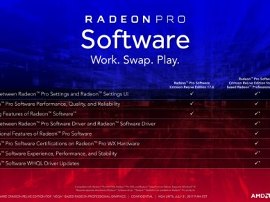 Radeon Pro Software Crimson Relive For Vega 22