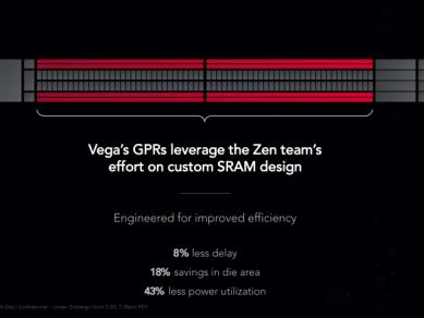 Siggraph Vega Architecture 38