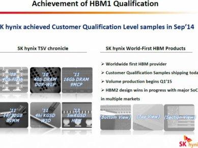 Sk Hynix Hbm Dram 6
