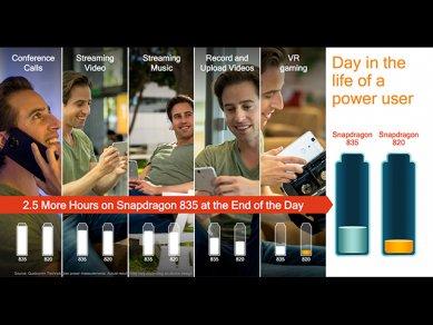 Snapdragon 835 Battery Life Scenarios