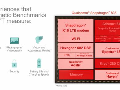 Snapdragon 835 Benchmark Introduction Presentation 3 15 17 08