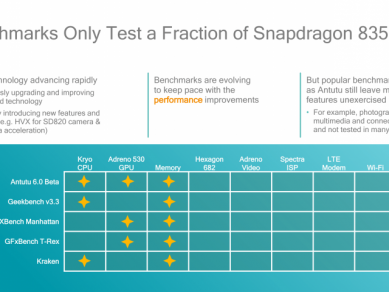 Snapdragon 835 Benchmark Introduction Presentation 3 15 17 09