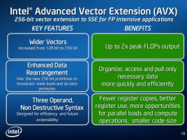 Intel Advanced Vector Extension (AVX) v mikroarchitektuře Sandy