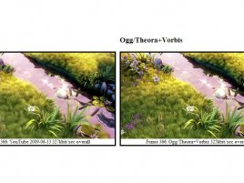 Youtube H.264 versus Ogg Theora