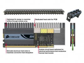 Corsair DHX XMS2 DOMINATOR