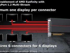 Architektura a technologie Radeonů HD 6800: DisplayPort