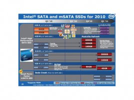 Intel plán pro SSD do 1Q2011