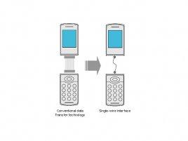 Sony single wire interface