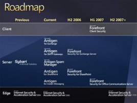 ForeFront roadmap