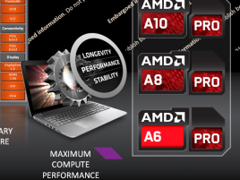 Amd Business Kaveri Diagram