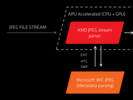 Amd Kabini Jpeg Decoder 1