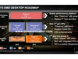 AMD roadmap 2013 Richland Radeon HD 8000