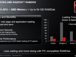 AMD APU Trinity Radeon Ramdisk