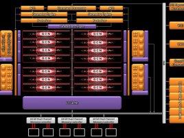 AMD Bonaire diagram 192bit