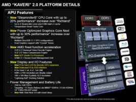 AMD Kaveri slide Q4 2013