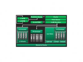 AMD Trinity Piledriver CPU