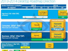 Intel Haswell refresh roadmap 2013 2014
