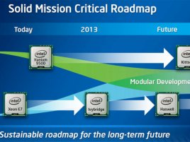 Intel Roadmap Xeon Itanium modular