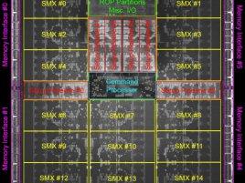 Nvidia Kepler GK110 dieshot