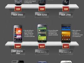 Samsung 10m club smartphones